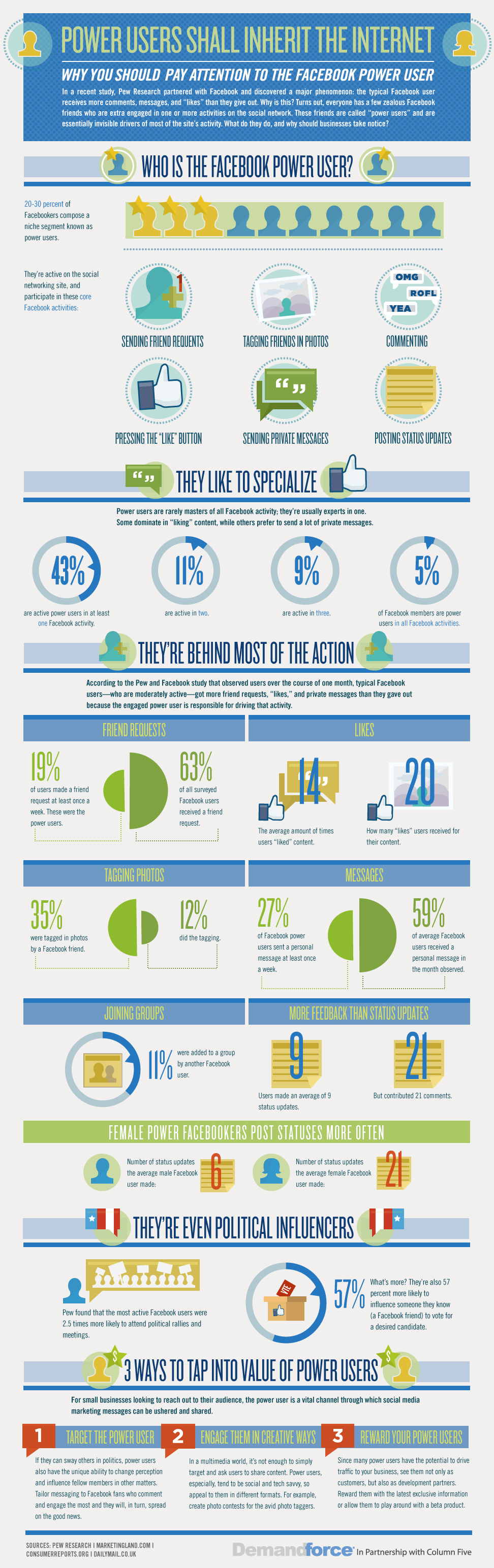 Facebook Stats: Infographic